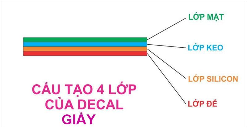 cấu tạo của giấy decal in tem nhãn